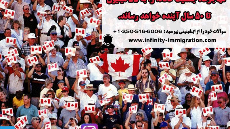 مهاجرت به کانادا